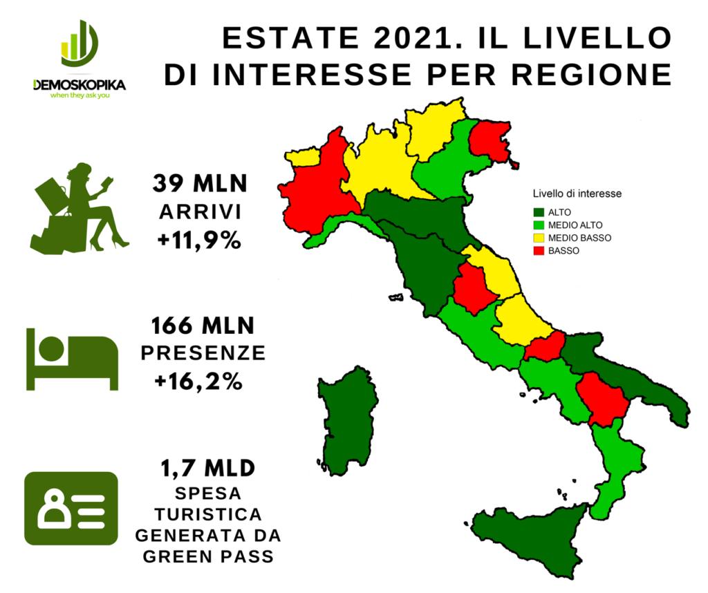 ESTATE 2021: Il turismo in Italia